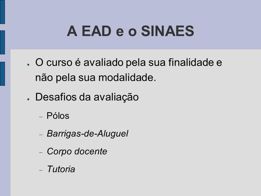 A EAD e o SINAES O curso é avaliado pela sua finalidade e não pela sua modalidade. Desafios da avaliação Pólos Barrigas-de-Aluguel Corpo docente Tutor