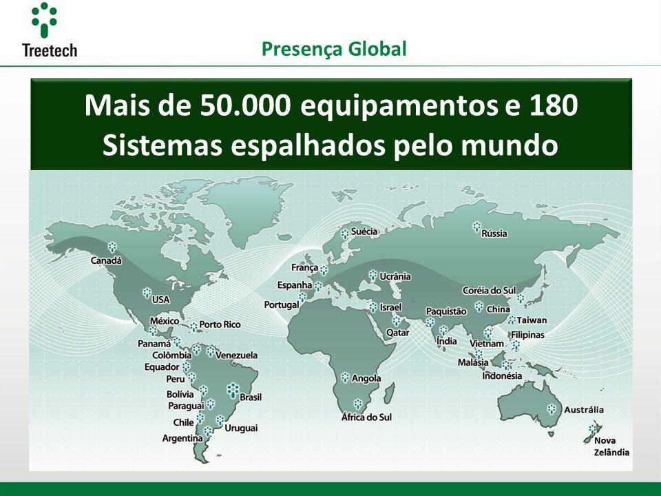 Mais de 50.000 equipamentos e 180 Sistemas espalhados pelo mundo Presença Global