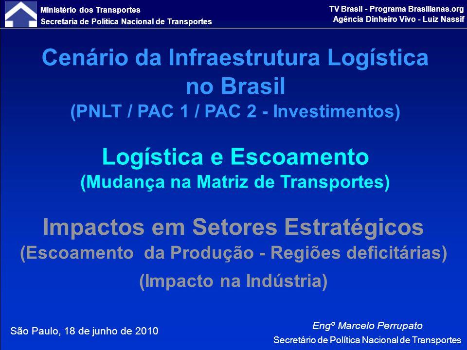 Ministério dos Transportes Secretaria de Política Nacional de Transportes TV Brasil - Programa Brasilianas.org Agência Dinheiro Vivo - Luiz Nassif Baixos níveis de investimento em infraestrutura geraram problemas a serem superados, Investimentos do Ministério dos Transportes / PIB (%)