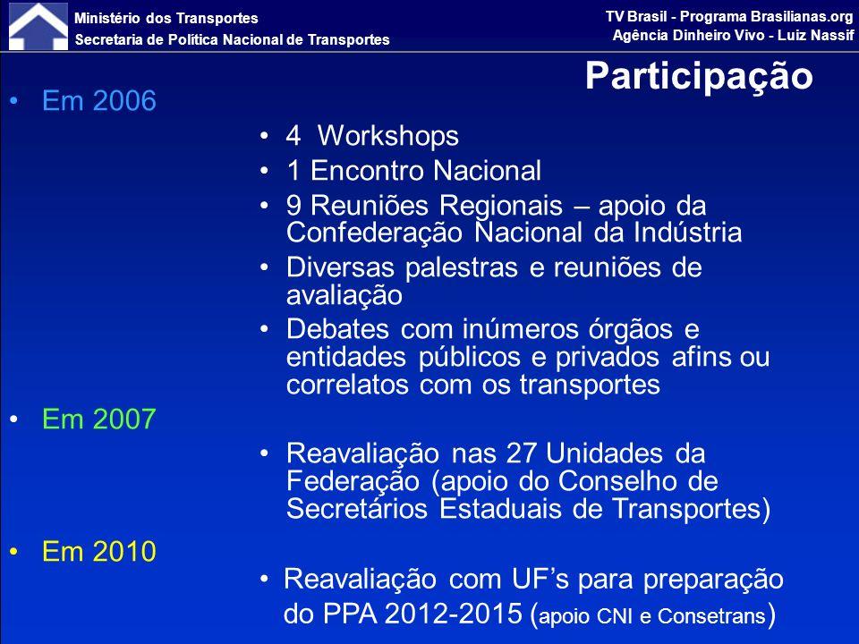 Ministério dos Transportes Secretaria de Política Nacional de Transportes TV Brasil - Programa Brasilianas.org Agência Dinheiro Vivo - Luiz Nassif O Plano Nacional de Logística e Transportes – PNLT possui 10 idéias-força, sintetizando suas diretrizes,...