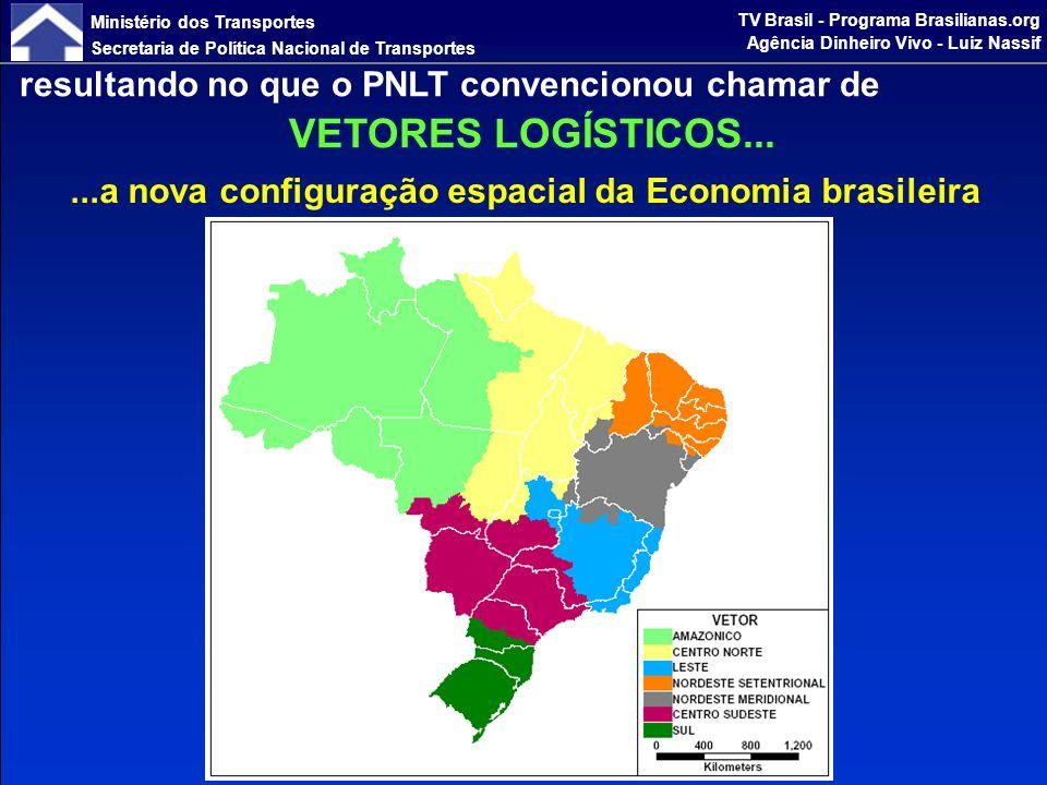 Ministério dos Transportes Secretaria de Política Nacional de Transportes TV Brasil - Programa Brasilianas.org Agência Dinheiro Vivo - Luiz Nassif Também visualizou a integração latinoamericana, segundo a nomenclatura adotada pela IIRSA, em Vetores de Integração e Desenvolvimento Continentais