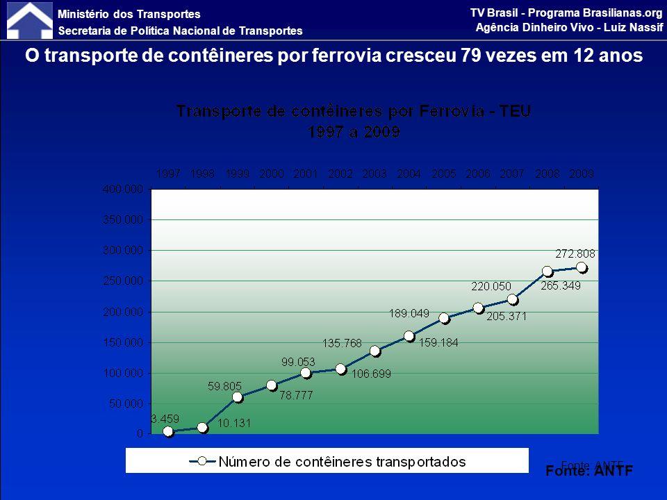 Ministério dos Transportes Secretaria de Política Nacional de Transportes TV Brasil - Programa Brasilianas.org Agência Dinheiro Vivo - Luiz Nassif Fonte: Syndarma Em 10 anos, o transporte de contêineres na cabotagem cresceu 33 vezes