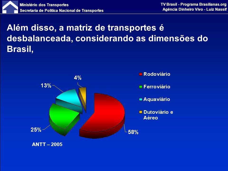 Ministério dos Transportes Secretaria de Política Nacional de Transportes TV Brasil - Programa Brasilianas.org Agência Dinheiro Vivo - Luiz Nassif o que se comprova na comparação com países de porte equivalente.