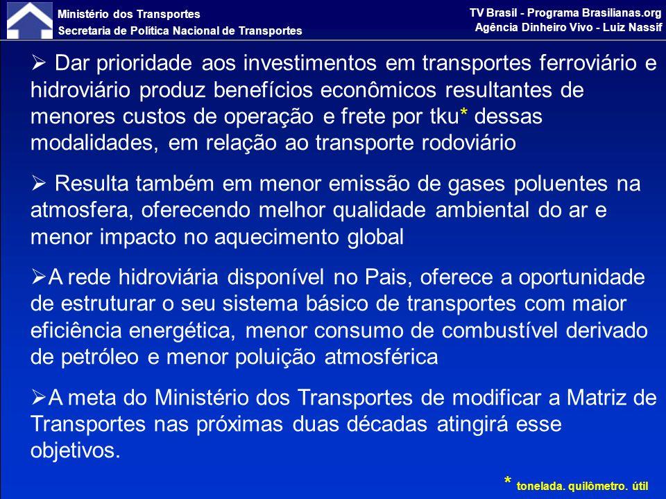 Ministério dos Transportes Secretaria de Política Nacional de Transportes TV Brasil - Programa Brasilianas.org Agência Dinheiro Vivo - Luiz Nassif Expansão da Malha Ferroviária EF - 151 (Ferrovia Norte-Sul) Panorama/SP - Rio Grande/RS (1.600 km)
