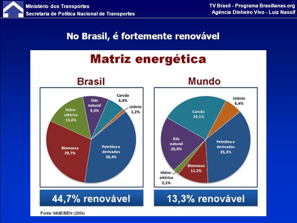 Ministério dos Transportes Secretaria de Política Nacional de Transportes TV Brasil - Programa Brasilianas.org Agência Dinheiro Vivo - Luiz Nassif Evolução da Participação do Consumo de Energia por Setor