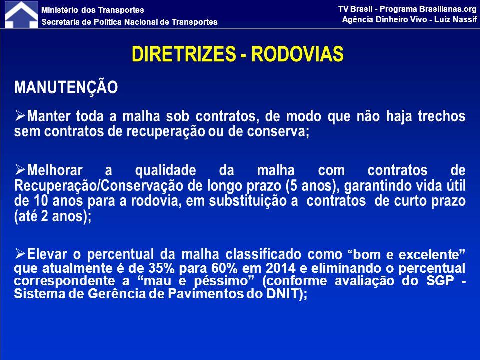 Ministério dos Transportes Secretaria de Política Nacional de Transportes TV Brasil - Programa Brasilianas.org Agência Dinheiro Vivo - Luiz Nassif DIRETRIZES - RODOVIAS Plano Nacional de Pesagem Controle da sobrecarga dos veículos, preservando a vida útil das rodovias Controle de Velocidade Implantar equipamentos de controle de velocidade visando aumentar a segurança de trafegabilidade oferecida aos usuários e reduzir o número e a gravidade dos acidentes de trânsito; Conforme dados da Polícia Rodoviária Federal, entre os anos de 1999 e 2003, nos locais onde existiam os redutores eletrônicos de velocidade, houve uma queda de 69% no número de acidentes ocorridos;