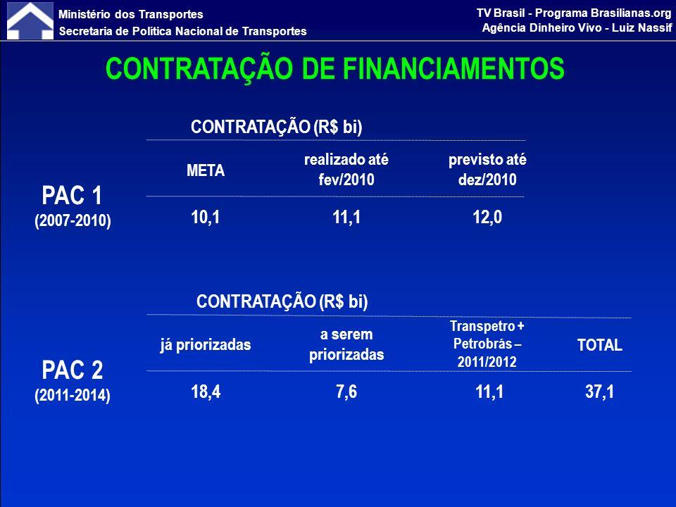 Ministério dos Transportes Secretaria de Política Nacional de Transportes TV Brasil - Programa Brasilianas.org Agência Dinheiro Vivo - Luiz Nassif PREVISÃO DE CONTRATAÇÕES ATÉ 2014 REVITALIZAÇÃO DA INDÚSTRIA NAVAL Programa de Financiamento da Marinha Mercante * Observação da Marinha