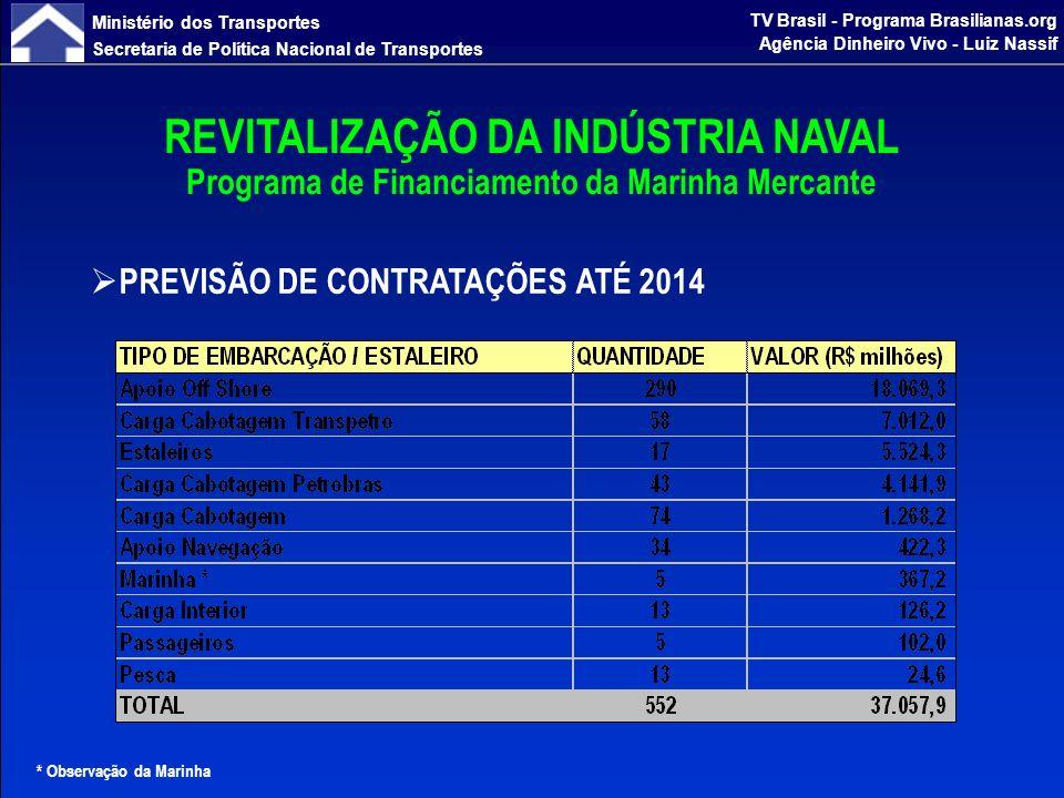 Ministério dos Transportes Secretaria de Política Nacional de Transportes TV Brasil - Programa Brasilianas.org Agência Dinheiro Vivo - Luiz Nassif Investimentos em Transportes PAC 1 (2007-2010): R$ 80 bilhões (58 + 22 contra-cíclico) PAC 2 (2011-2014): R$ 110 bilhões