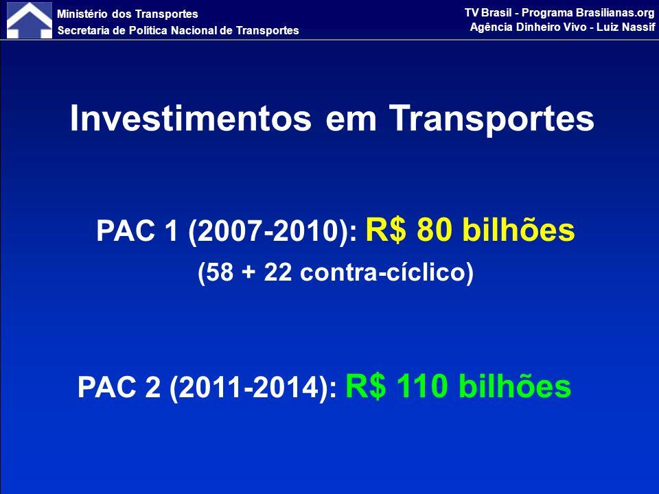 Ministério dos Transportes Secretaria de Política Nacional de Transportes TV Brasil - Programa Brasilianas.org Agência Dinheiro Vivo - Luiz Nassif www.transportes.gov.br f@le com o Ministério Secretaria de Política Nacional de Transportes Tel.: (61) 2029-7589/90 Fax: (61) 2029-7600/7995 marcelo.perrupato@transportes.gov.br
