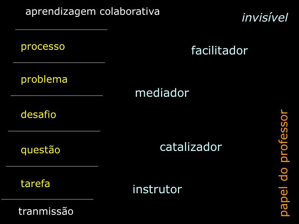 processo problema desafio questão tarefa tranmissão aprendizagem colaborativa instrutor invisível facilitador mediador catalizador papel do professor