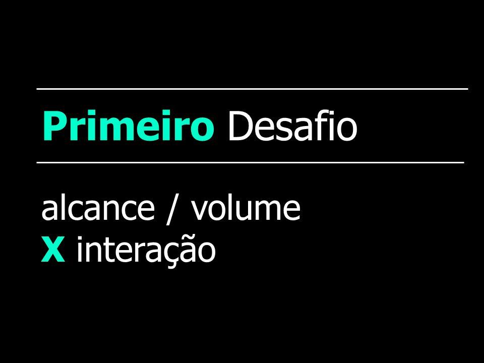 alcance / volume X interação