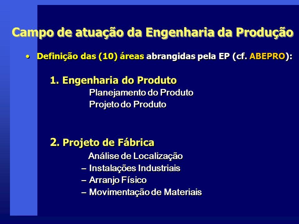 Definição das (10) áreas abrangidas pela EP (cf. ABEPRO): 1. Engenharia do Produto Planejamento do Produto Projeto do Produto 2. Projeto de Fábrica An