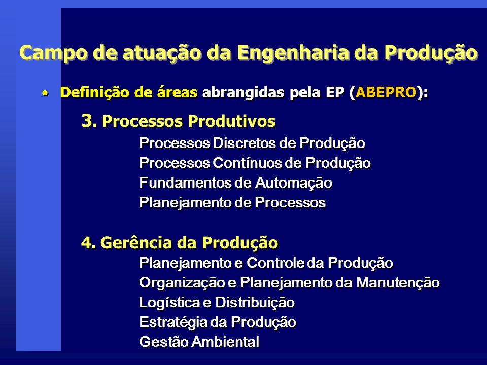 Campo de atuação da Engenharia da Produção Definição de áreas abrangidas pela EP (ABEPRO): 3. Processos Produtivos Processos Discretos de Produção Pro