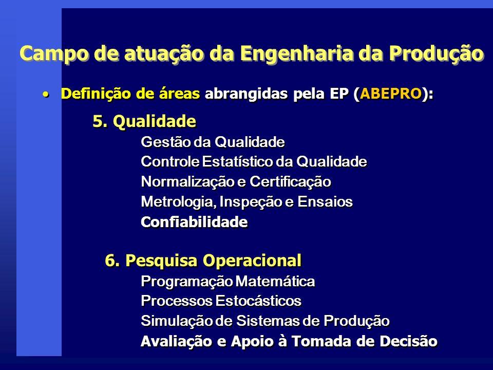 Campo de atuação da Engenharia da Produção Definição de áreas abrangidas pela EP (ABEPRO): 5. Qualidade Gestão da Qualidade Controle Estatístico da Qu