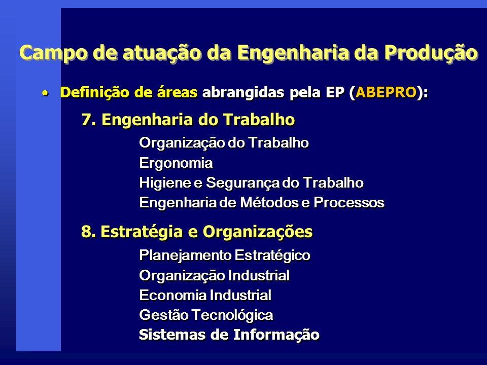 Campo de atuação da Engenharia da Produção Definição de áreas abrangidas pela EP (ABEPRO): 7. Engenharia do Trabalho Organização do Trabalho Ergonomia