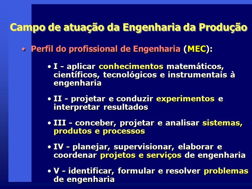 Campo de atuação da Engenharia da Produção Perfil do profissional de Engenharia (MEC): I - aplicar conhecimentos matemáticos, científicos, tecnológico