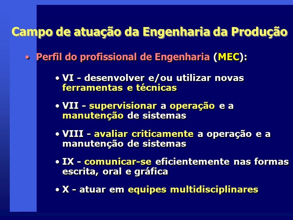 Campo de atuação da Engenharia da Produção Perfil do profissional de Engenharia (MEC): VI - desenvolver e/ou utilizar novas ferramentas e técnicas VII