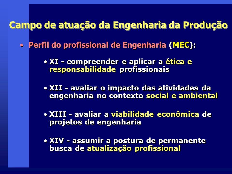 Campo de atuação da Engenharia da Produção Perfil do profissional de Engenharia (MEC): XI - compreender e aplicar a ética e responsabilidade profissio