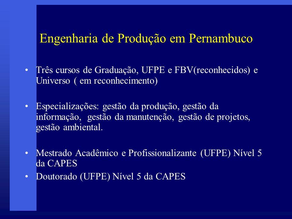 Engenharia de Produção em Pernambuco Três cursos de Graduação, UFPE e FBV(reconhecidos) e Universo ( em reconhecimento) Especializações: gestão da pro