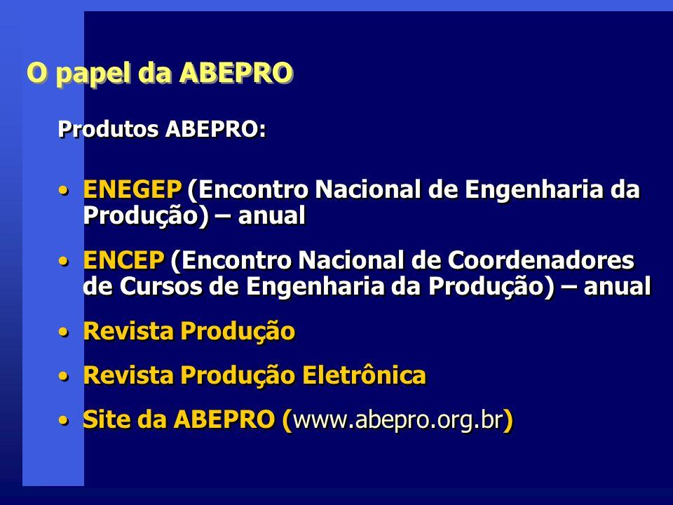 O papel da ABEPRO Produtos ABEPRO: ENEGEP (Encontro Nacional de Engenharia da Produção) – anual ENCEP (Encontro Nacional de Coordenadores de Cursos de