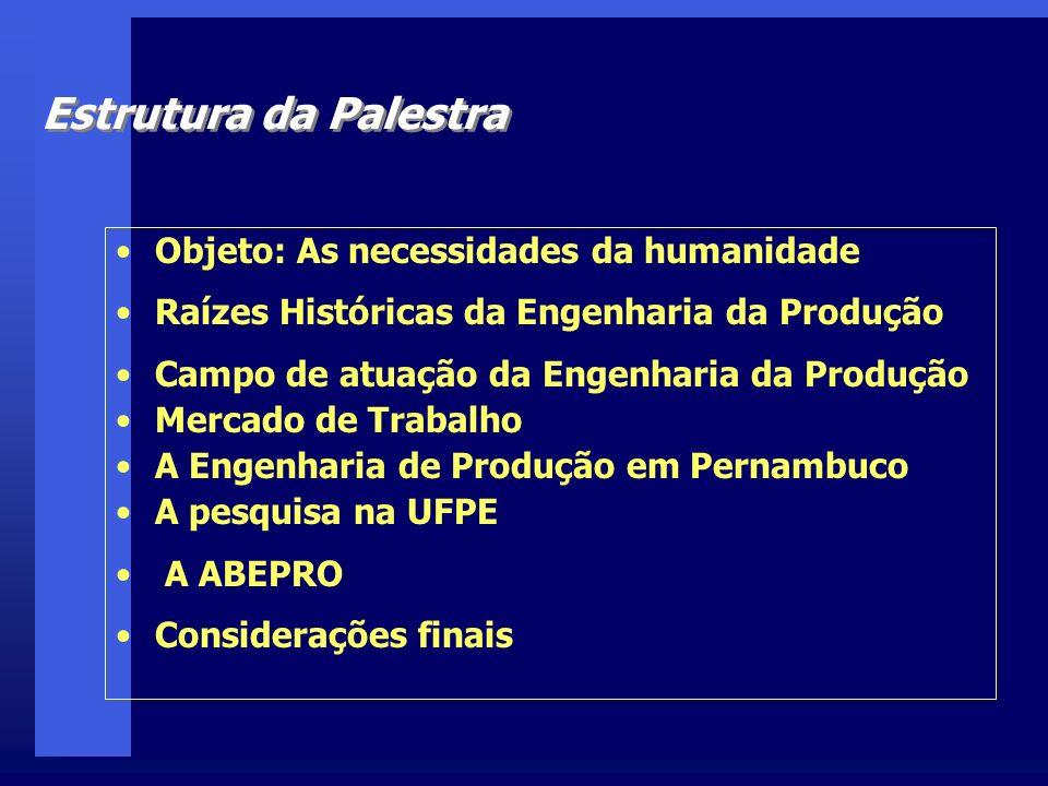Estrutura da Palestra Objeto: As necessidades da humanidade Raízes Históricas da Engenharia da Produção Campo de atuação da Engenharia da Produção Mer