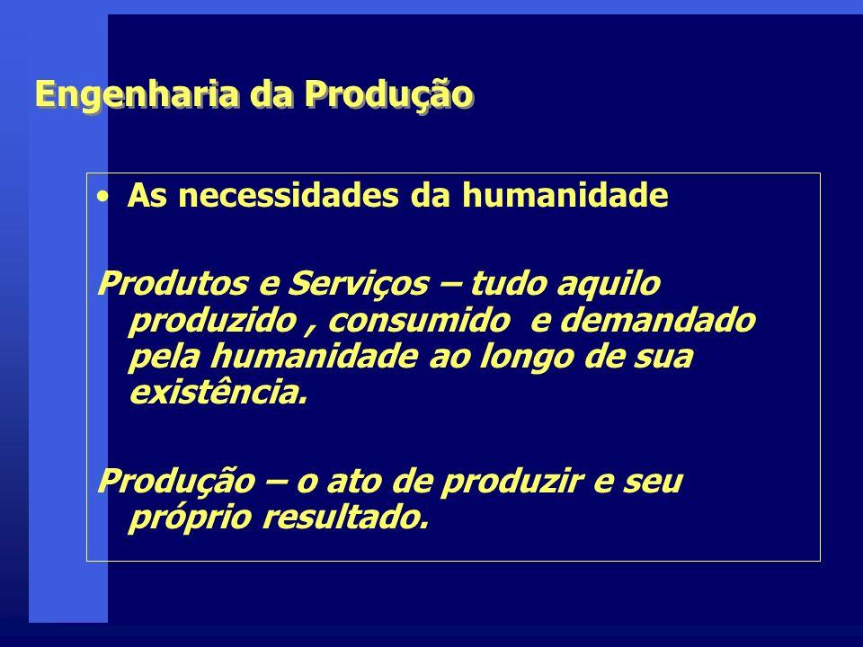 Engenharia da Produção As necessidades da humanidade Produtos e Serviços – tudo aquilo produzido, consumido e demandado pela humanidade ao longo de su