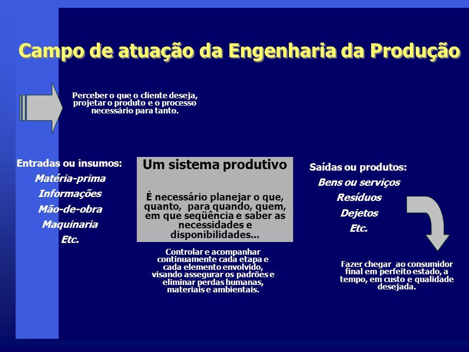 Campo de atuação da Engenharia da Produção Entradas ou insumos: Matéria-prima Informações Mão-de-obra Maquinaria Etc. Saídas ou produtos: Bens ou serv