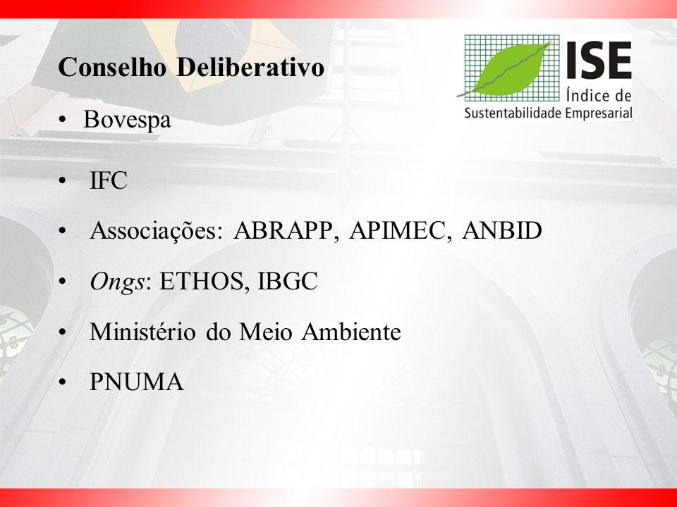 Conselho Deliberativo Bovespa IFC Associações: ABRAPP, APIMEC, ANBID Ongs: ETHOS, IBGC Ministério do Meio Ambiente PNUMA
