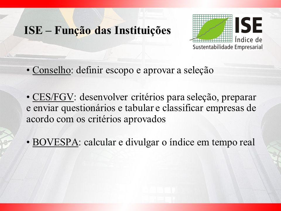 Conselho: definir escopo e aprovar a seleção CES/FGV: desenvolver critérios para seleção, preparar e enviar questionários e tabular e classificar empr