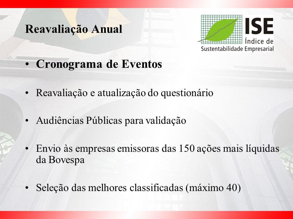 Cronograma de Eventos Reavaliação e atualização do questionário Audiências Públicas para validação Envio às empresas emissoras das 150 ações mais líqu
