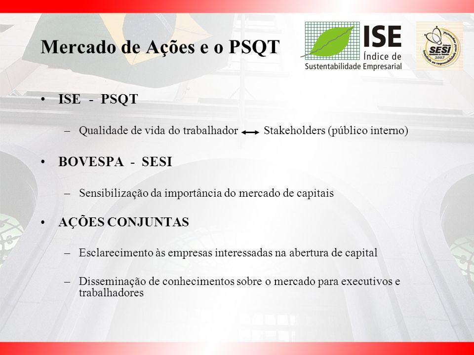 ISE - PSQT –Qualidade de vida do trabalhador Stakeholders (público interno) BOVESPA - SESI –Sensibilização da importância do mercado de capitais AÇÕES