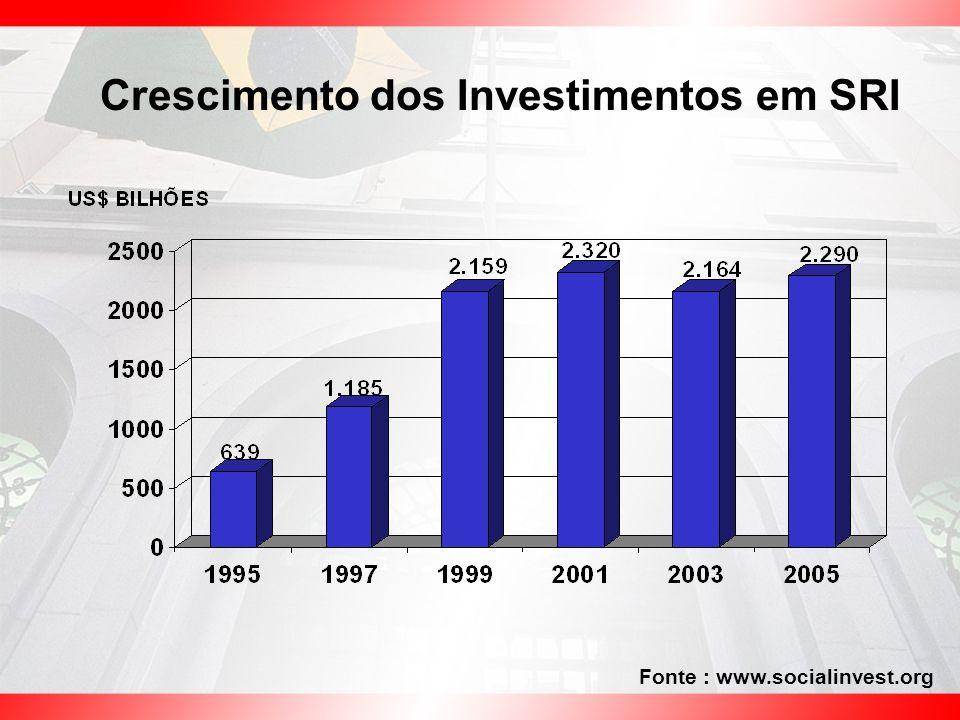 34 EMPRESAS 43 AÇÕES 14 SETORES VALOR DE MERCADO: R$ 700,7 BILHÕES –48,5% da capitalização da BOVESPA CARTEIRA DO ISE 2006/2007