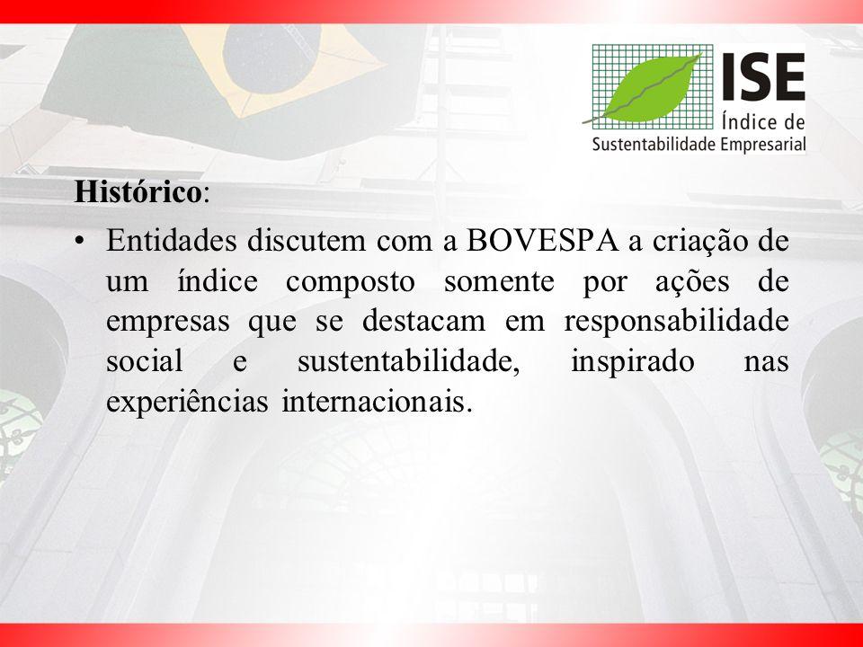 Histórico: Entidades discutem com a BOVESPA a criação de um índice composto somente por ações de empresas que se destacam em responsabilidade social e