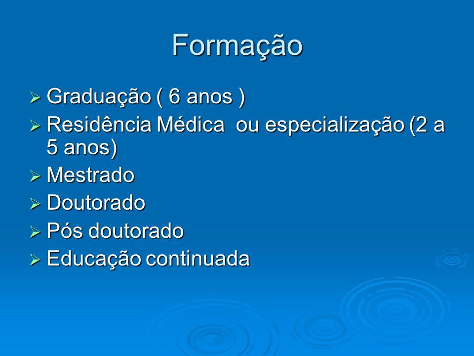 Formação Graduação ( 6 anos ) Graduação ( 6 anos ) Residência Médica ou especialização (2 a 5 anos) Residência Médica ou especialização (2 a 5 anos) M