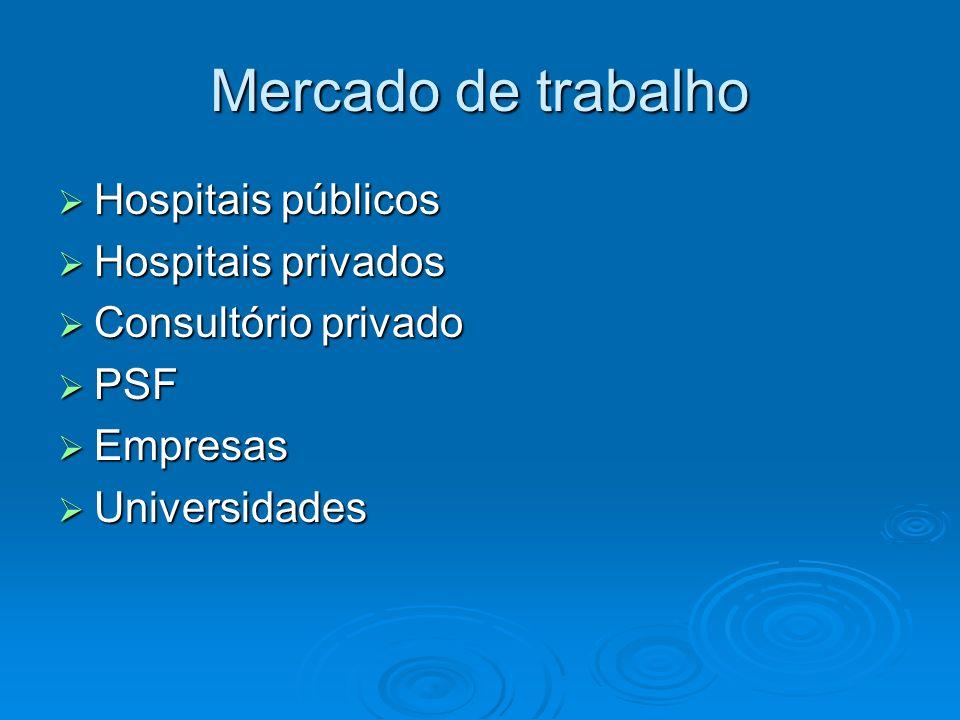 Mercado de trabalho Hospitais públicos Hospitais públicos Hospitais privados Hospitais privados Consultório privado Consultório privado PSF PSF Empres