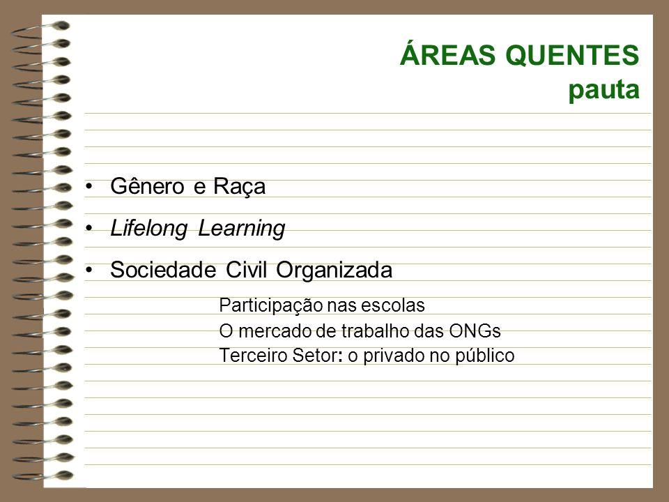ÁREAS QUENTES pauta Gênero e Raça Lifelong Learning Sociedade Civil Organizada Participação nas escolas O mercado de trabalho das ONGs Terceiro Setor: