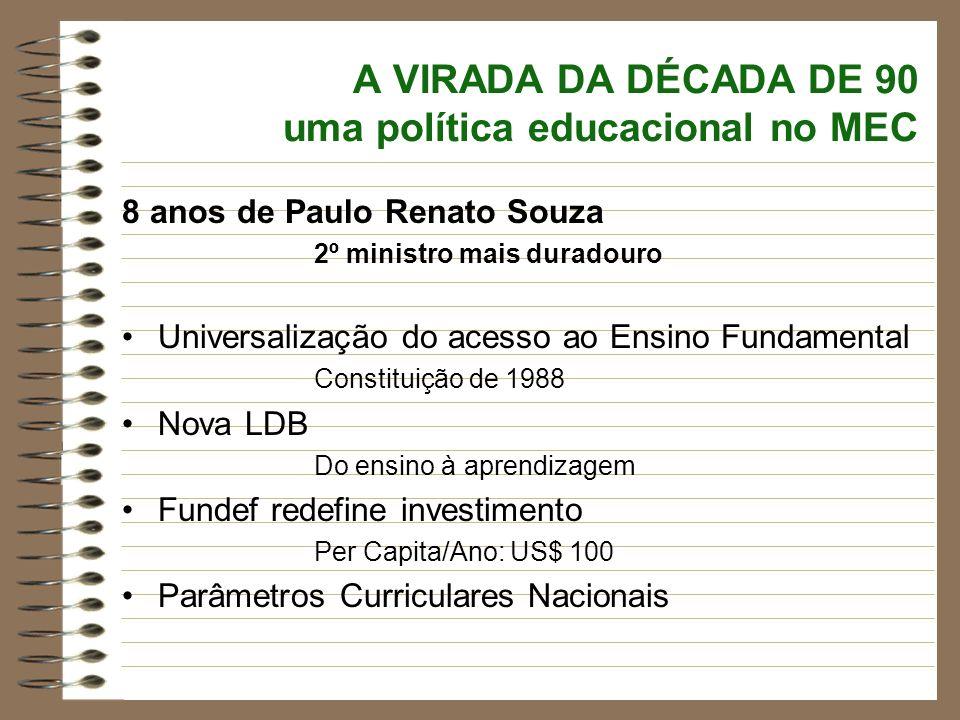 A VIRADA DA DÉCADA DE 90 uma política educacional no MEC 8 anos de Paulo Renato Souza 2º ministro mais duradouro Universalização do acesso ao Ensino F