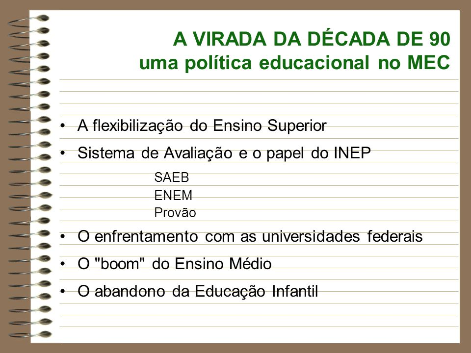 A VIRADA DA DÉCADA DE 90 uma política educacional no MEC A flexibilização do Ensino Superior Sistema de Avaliação e o papel do INEP SAEB ENEM Provão O