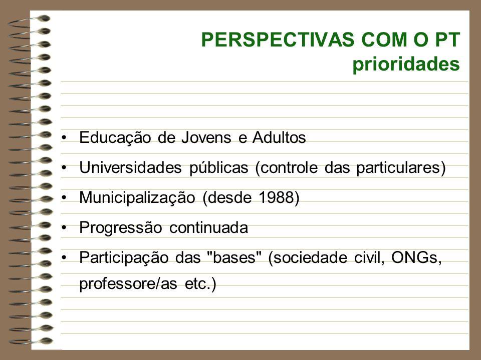PERSPECTIVAS COM O PT prioridades Educação de Jovens e Adultos Universidades públicas (controle das particulares) Municipalização (desde 1988) Progres
