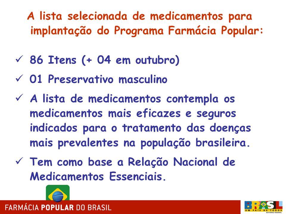A lista selecionada de medicamentos para implantação do Programa Farmácia Popular: 86 Itens (+ 04 em outubro) 01 Preservativo masculino A lista de med