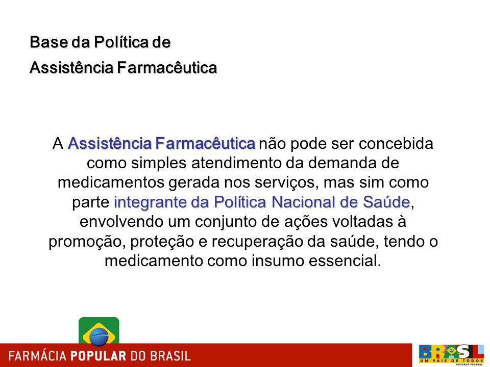 Base da Política de Assistência Farmacêutica Assistência Farmacêutica integrante da Política Nacional de Saúde A Assistência Farmacêutica não pode ser