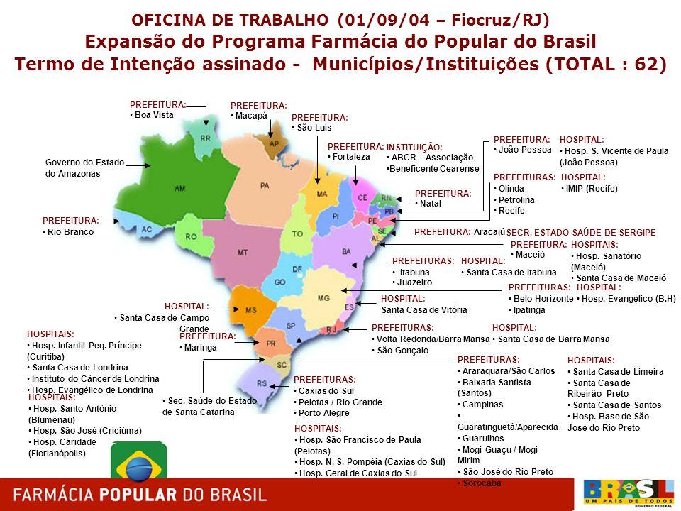 OFICINA DE TRABALHO (01/09/04 – Fiocruz/RJ) Expansão do Programa Farmácia do Popular do Brasil Termo de Intenção assinado - Municípios/Instituições (T