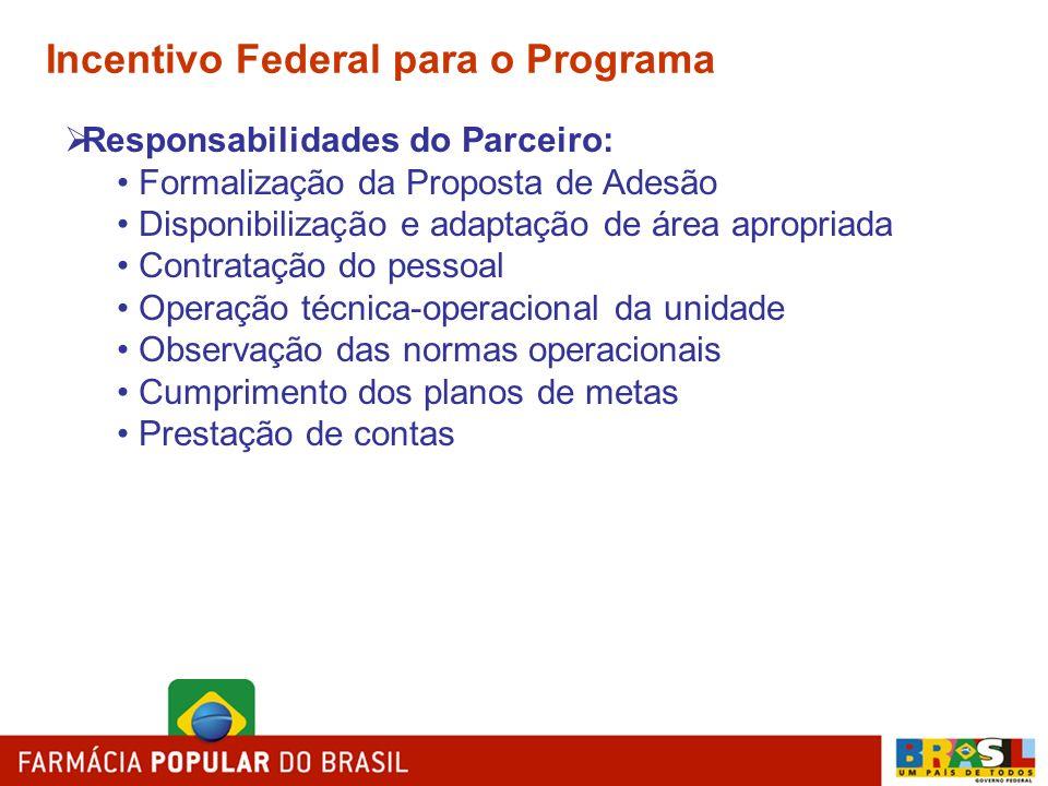 Incentivo Federal para o Programa Responsabilidades do Parceiro: Formalização da Proposta de Adesão Disponibilização e adaptação de área apropriada Co