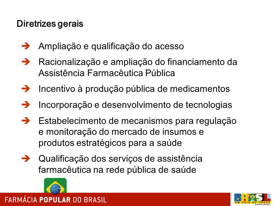 Diretrizes gerais Ampliação e qualificação do acesso Racionalização e ampliação do financiamento da Assistência Farmacêutica Pública Incentivo à produ