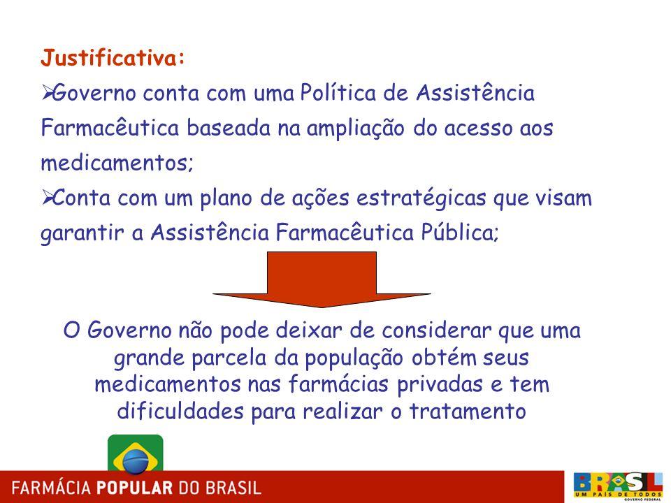 Justificativa: Governo conta com uma Política de Assistência Farmacêutica baseada na ampliação do acesso aos medicamentos; Conta com um plano de ações