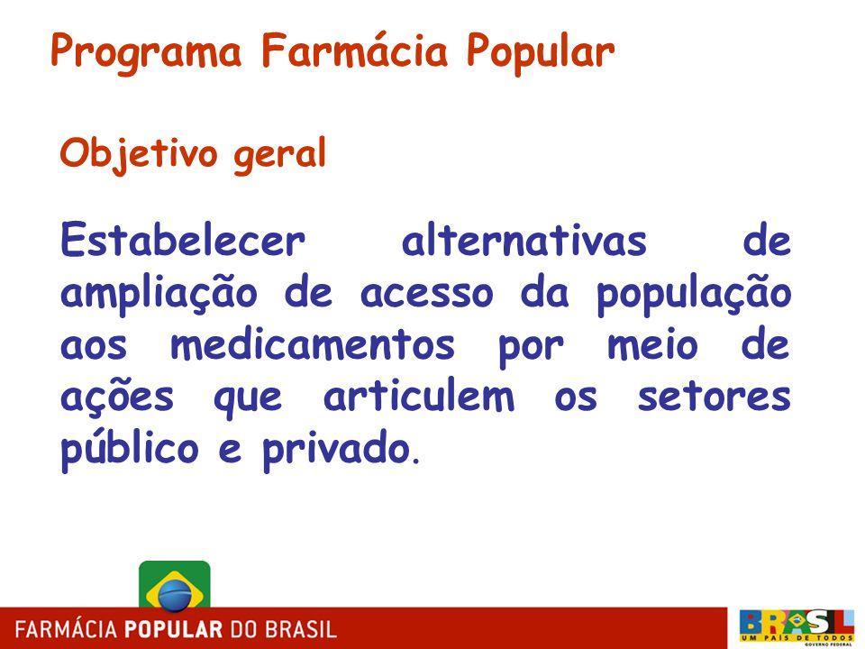 Estabelecer alternativas de ampliação de acesso da população aos medicamentos por meio de ações que articulem os setores público e privado. Objetivo g