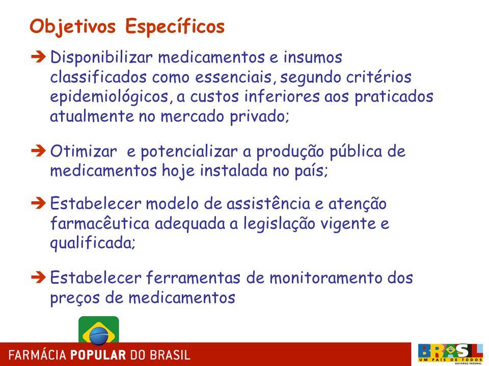 Disponibilizar medicamentos e insumos classificados como essenciais, segundo critérios epidemiológicos, a custos inferiores aos praticados atualmente