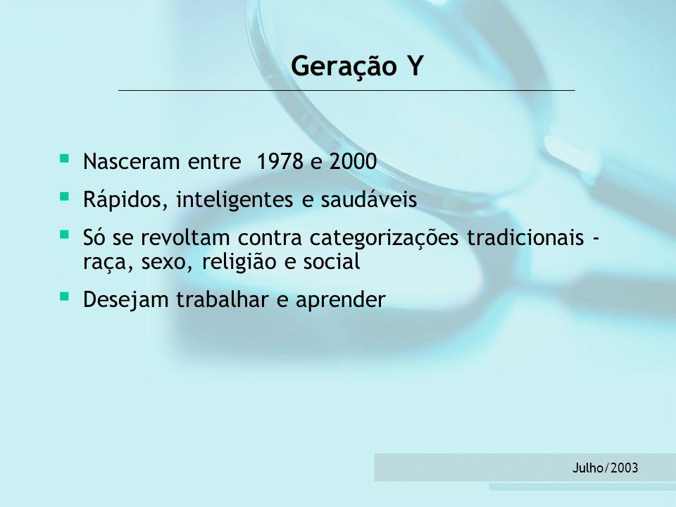 Julho/2003 Geração Y Nasceram entre 1978 e 2000 Rápidos, inteligentes e saudáveis Só se revoltam contra categorizações tradicionais - raça, sexo, reli