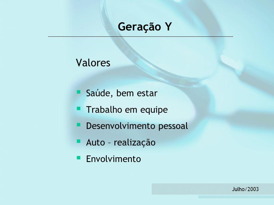 Julho/2003 Geração Y Valores Saúde, bem estar Trabalho em equipe Desenvolvimento pessoal Auto – realização Envolvimento