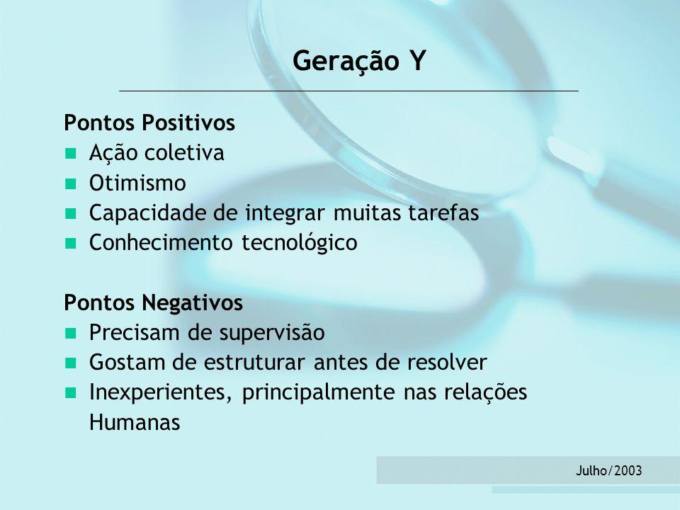 Julho/2003 Geração Y Pontos Positivos Ação coletiva Otimismo Capacidade de integrar muitas tarefas Conhecimento tecnológico Pontos Negativos Precisam